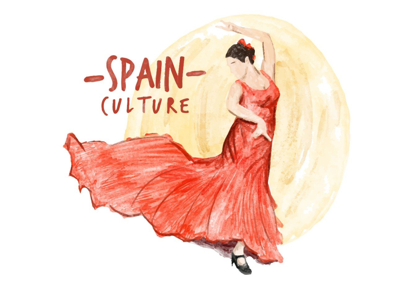 2Questions-029471-Spain-People-Culture